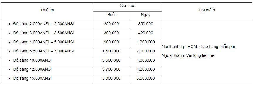 bảng giá thuê máy chiếu Nha Trang